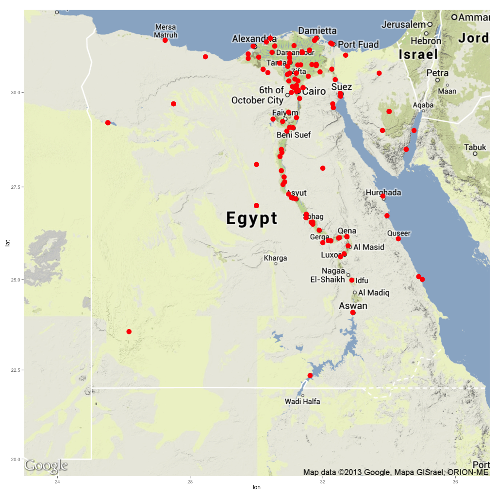 Map of Egypt with points